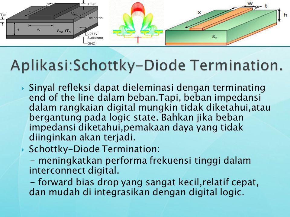 Aplikasi:Schottky-Diode Termination.
