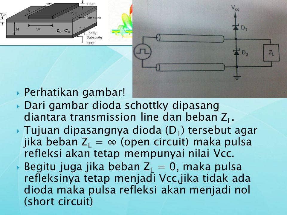 Perhatikan gambar! Dari gambar dioda schottky dipasang diantara transmission line dan beban ZL.