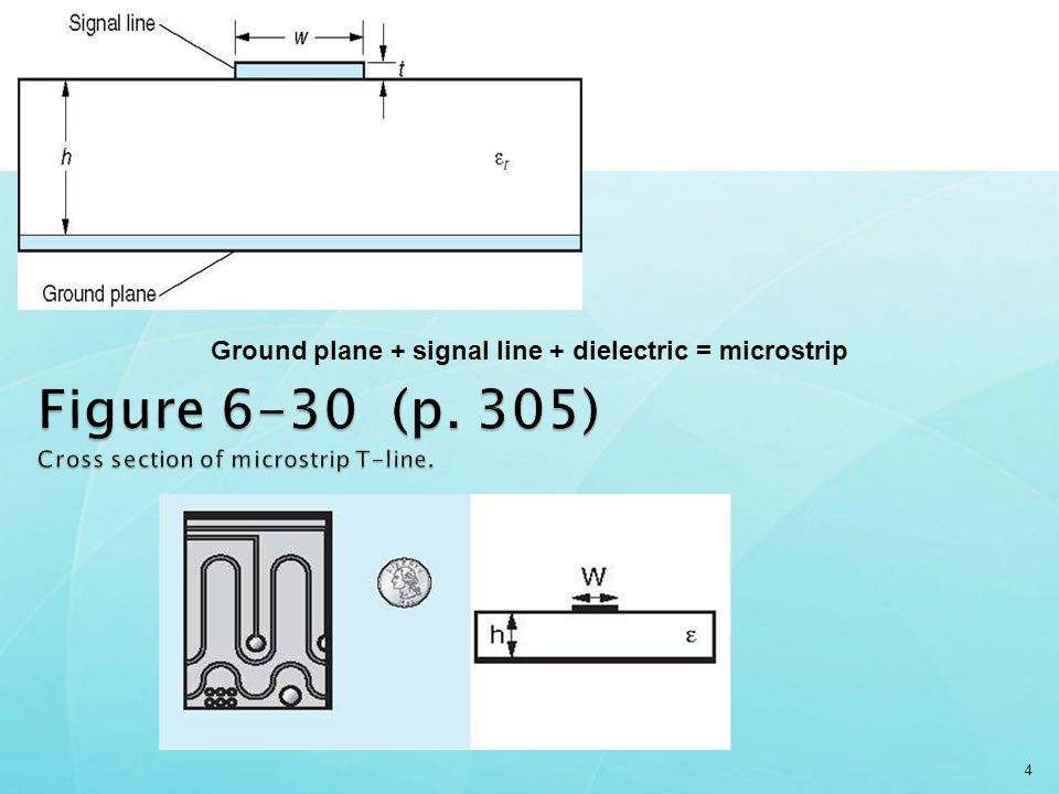 Figure 6-30 (p. 305) Cross section of microstrip T-line.