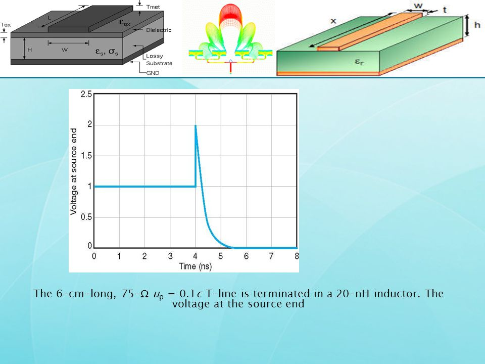 The 6-cm-long, 75- up = 0.1c T-line is terminated in a 20-nH inductor.