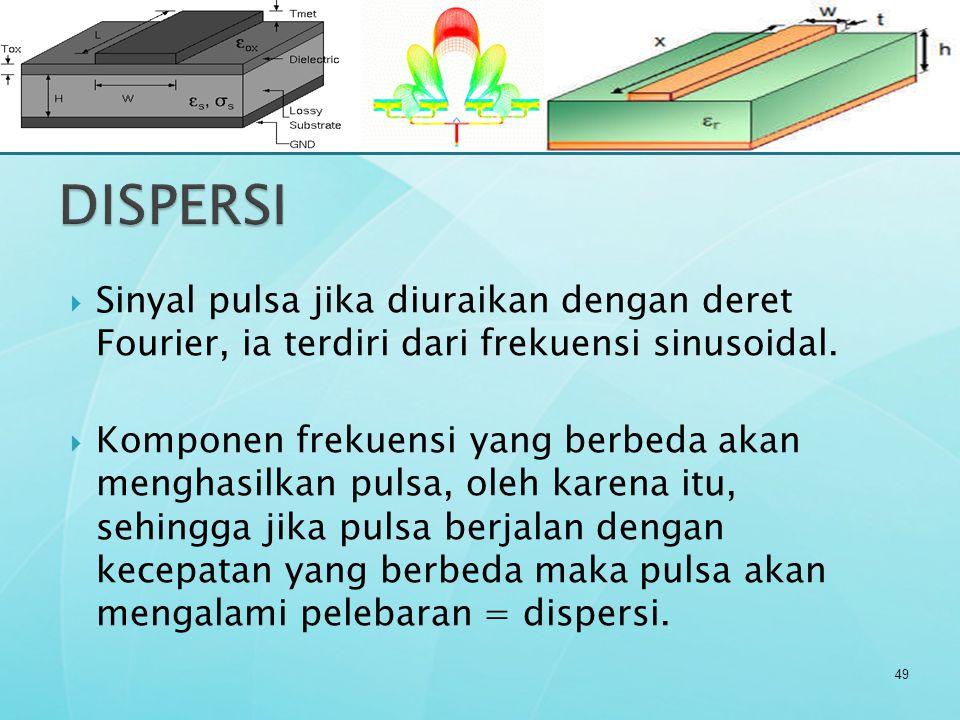 DISPERSI Sinyal pulsa jika diuraikan dengan deret Fourier, ia terdiri dari frekuensi sinusoidal.