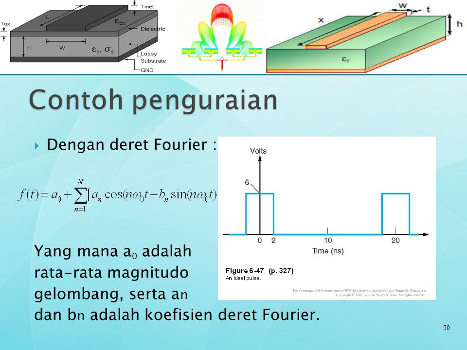 Contoh penguraian Dengan deret Fourier : Yang mana a0 adalah