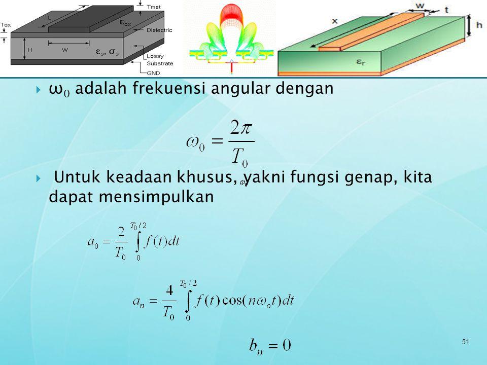 ω0 adalah frekuensi angular dengan