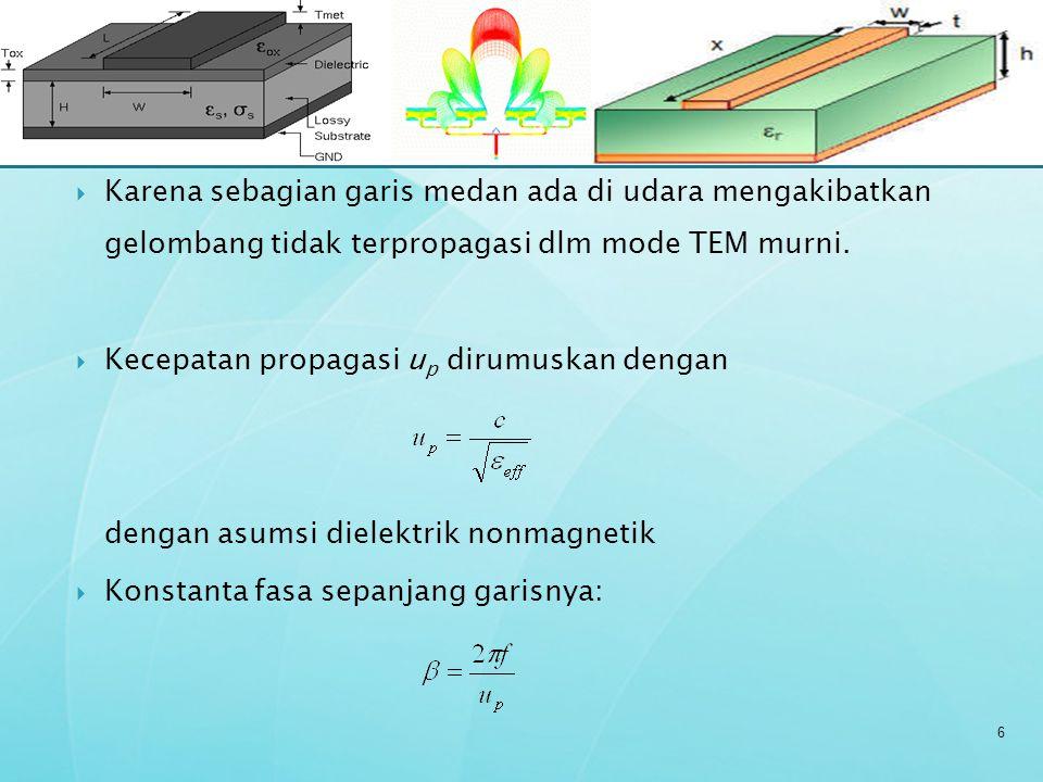 Karena sebagian garis medan ada di udara mengakibatkan gelombang tidak terpropagasi dlm mode TEM murni.