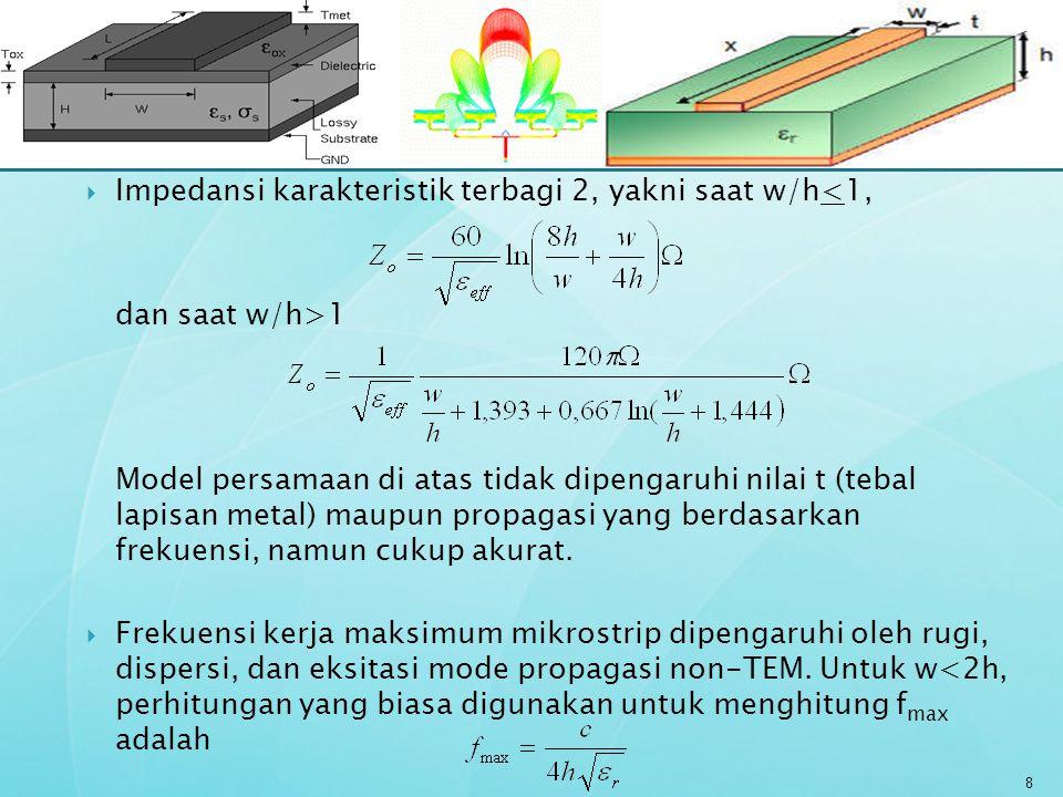 Impedansi karakteristik terbagi 2, yakni saat w/h<1,