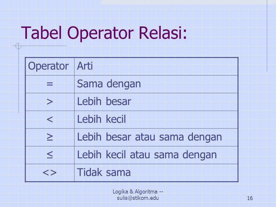 Tabel Operator Relasi: