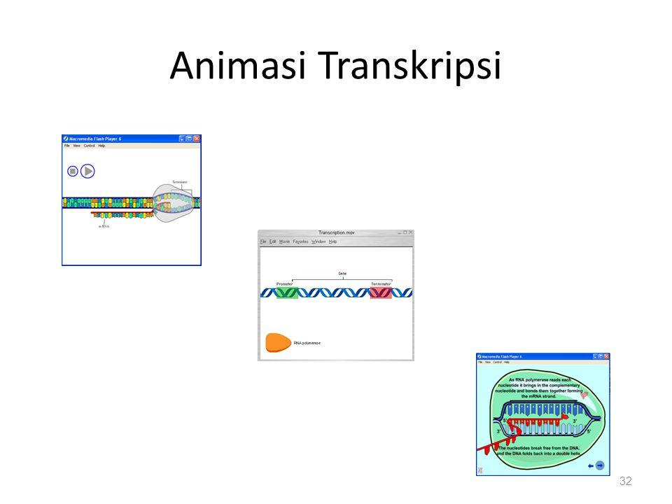 Animasi Transkripsi