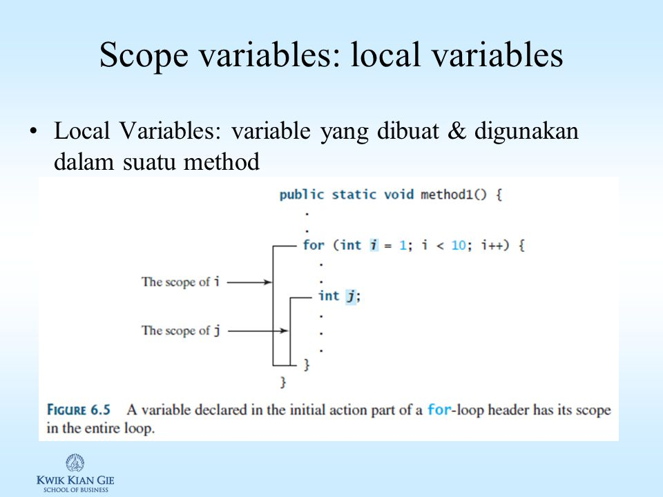Scope variables: local variables