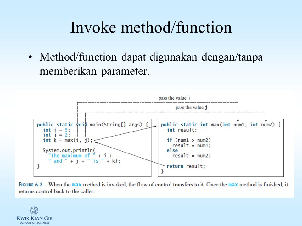 Invoke method/function