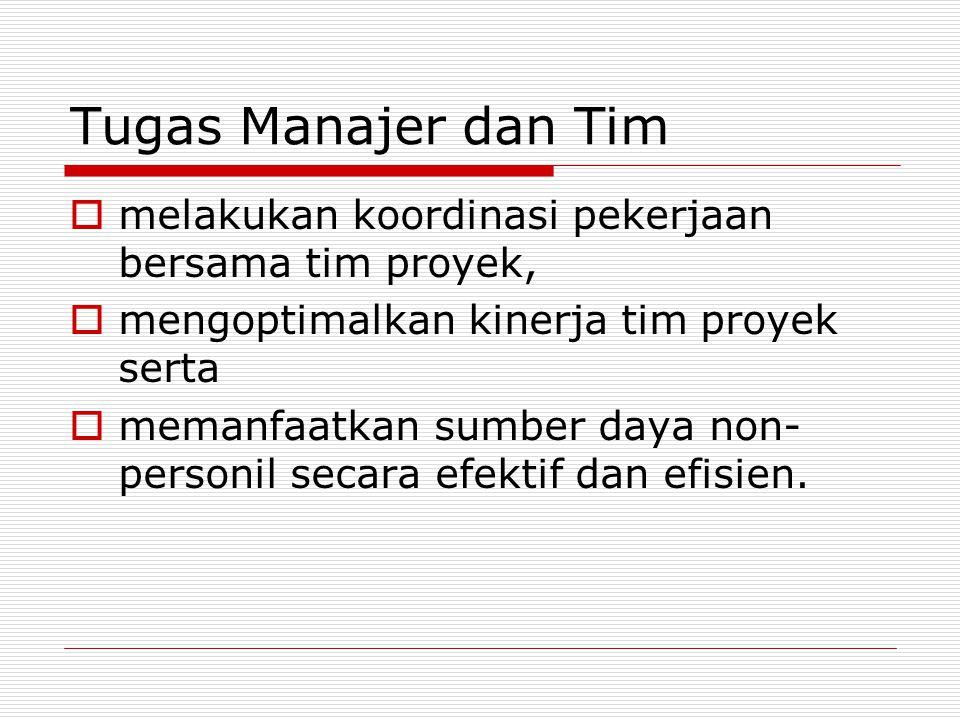 Tugas Manajer dan Tim melakukan koordinasi pekerjaan bersama tim proyek, mengoptimalkan kinerja tim proyek serta.