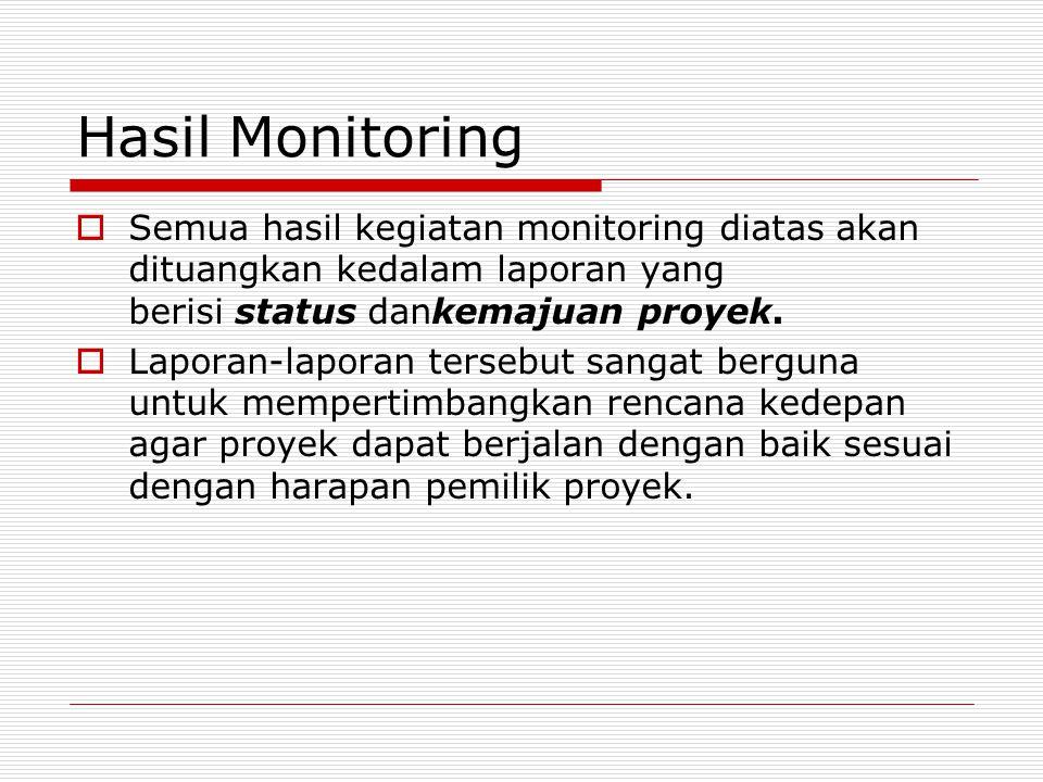 Hasil Monitoring Semua hasil kegiatan monitoring diatas akan dituangkan kedalam laporan yang berisi status dankemajuan proyek.