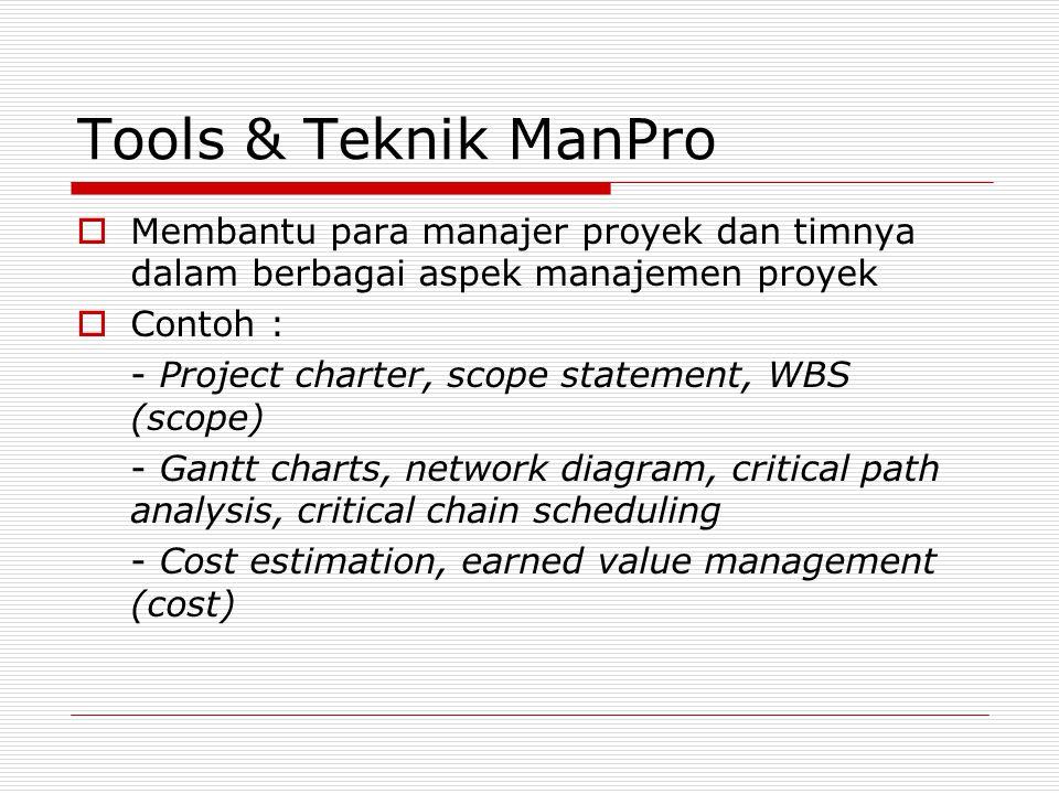 Tools & Teknik ManPro Membantu para manajer proyek dan timnya dalam berbagai aspek manajemen proyek.