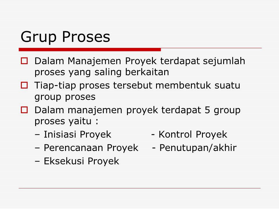 Grup Proses Dalam Manajemen Proyek terdapat sejumlah proses yang saling berkaitan. Tiap-tiap proses tersebut membentuk suatu group proses.