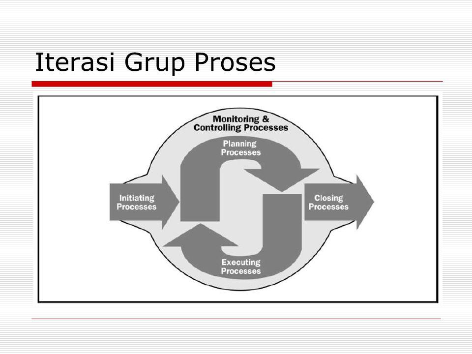 Iterasi Grup Proses