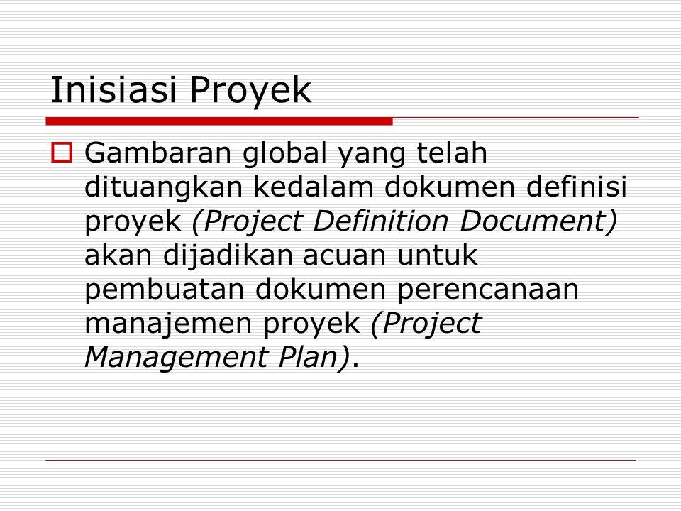 Inisiasi Proyek