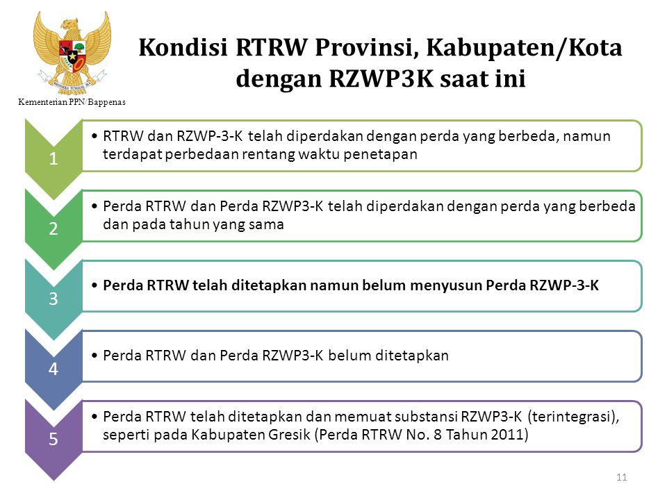 Kondisi RTRW Provinsi, Kabupaten/Kota dengan RZWP3K saat ini