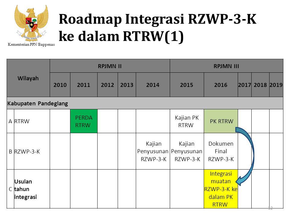 Roadmap Integrasi RZWP-3-K ke dalam RTRW(1)