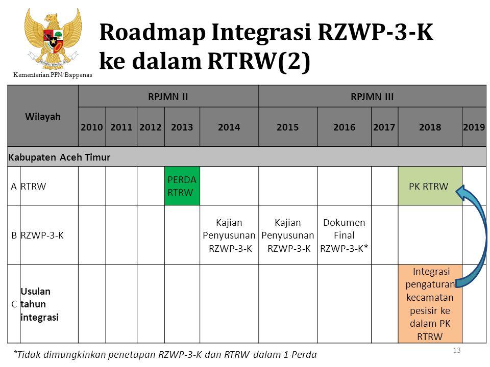 Roadmap Integrasi RZWP-3-K ke dalam RTRW(2)