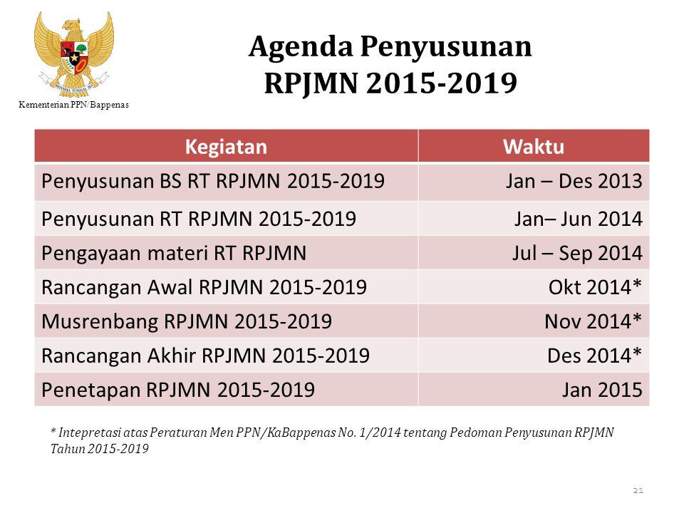 Agenda Penyusunan RPJMN 2015-2019