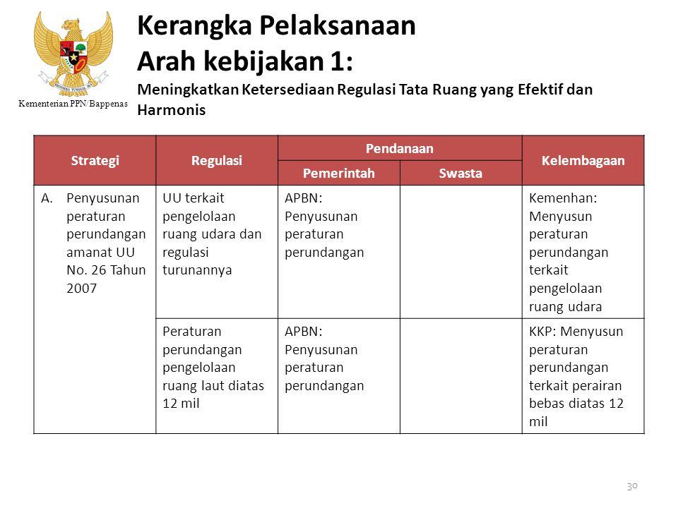 Kerangka Pelaksanaan Arah kebijakan 1: Meningkatkan Ketersediaan Regulasi Tata Ruang yang Efektif dan Harmonis