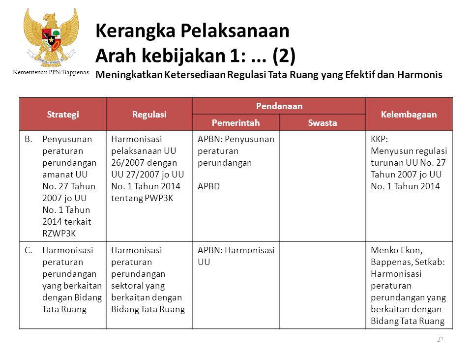 Kerangka Pelaksanaan Arah kebijakan 1: