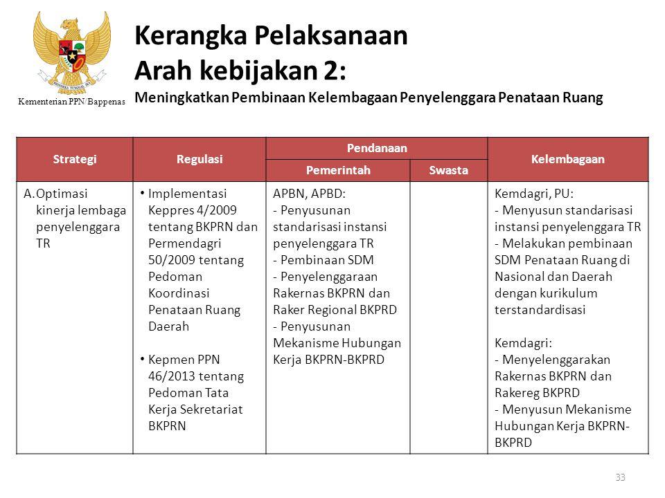 Kerangka Pelaksanaan Arah kebijakan 2: Meningkatkan Pembinaan Kelembagaan Penyelenggara Penataan Ruang