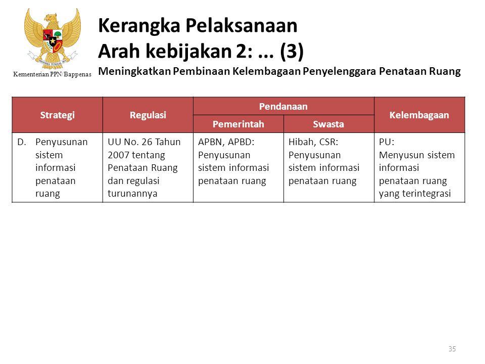 Kerangka Pelaksanaan Arah kebijakan 2: