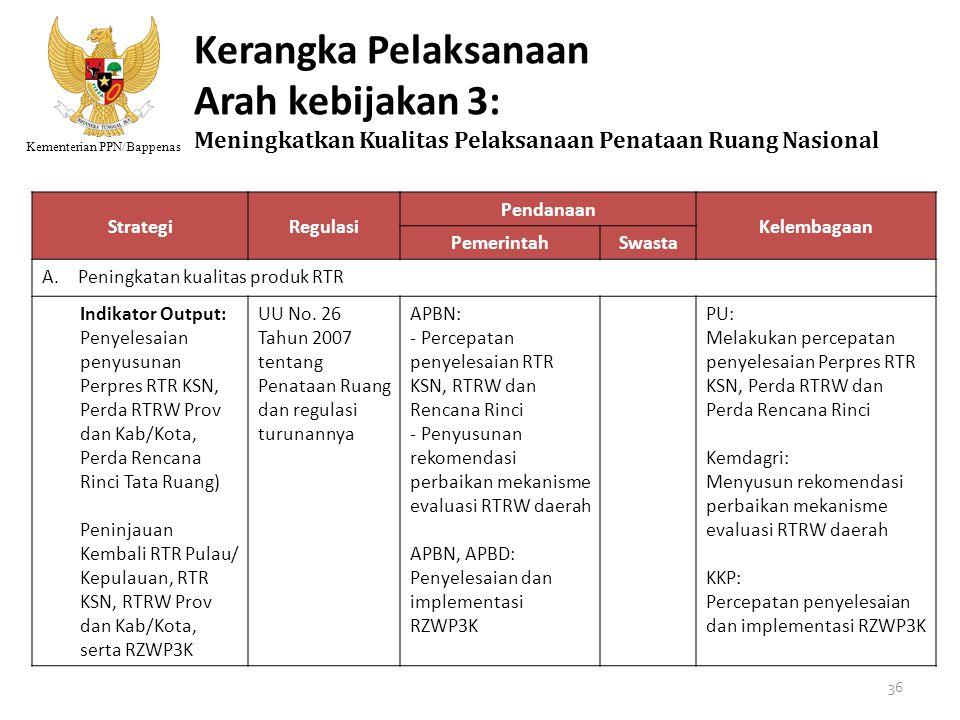 Kerangka Pelaksanaan Arah kebijakan 3: Meningkatkan Kualitas Pelaksanaan Penataan Ruang Nasional