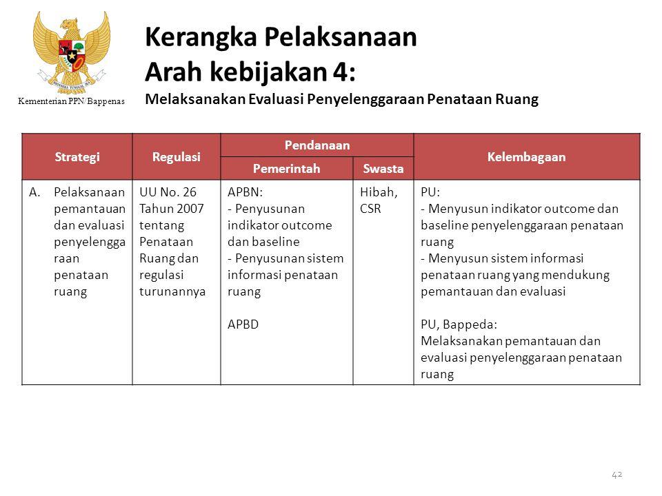 Kerangka Pelaksanaan Arah kebijakan 4: Melaksanakan Evaluasi Penyelenggaraan Penataan Ruang