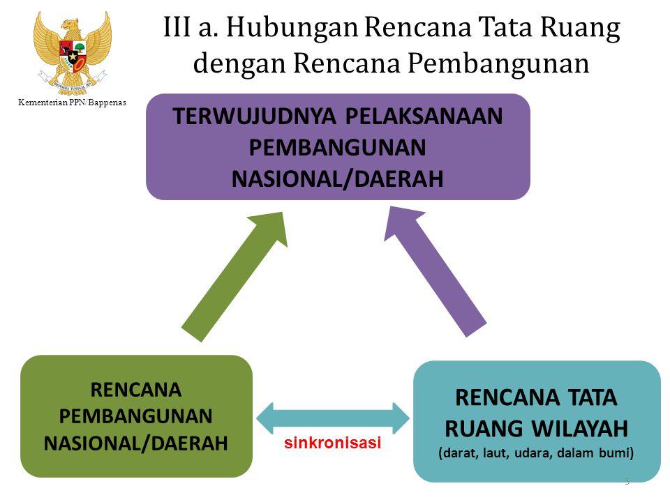 III a. Hubungan Rencana Tata Ruang dengan Rencana Pembangunan