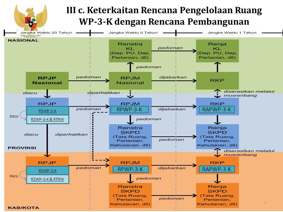 III c. Keterkaitan Rencana Pengelolaan Ruang WP-3-K dengan Rencana Pembangunan