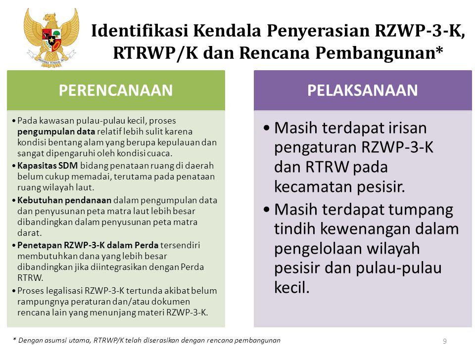Identifikasi Kendala Penyerasian RZWP-3-K, RTRWP/K dan Rencana Pembangunan*