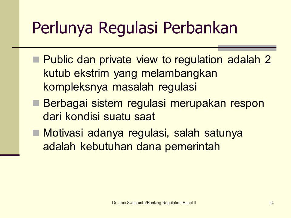 Perlunya Regulasi Perbankan