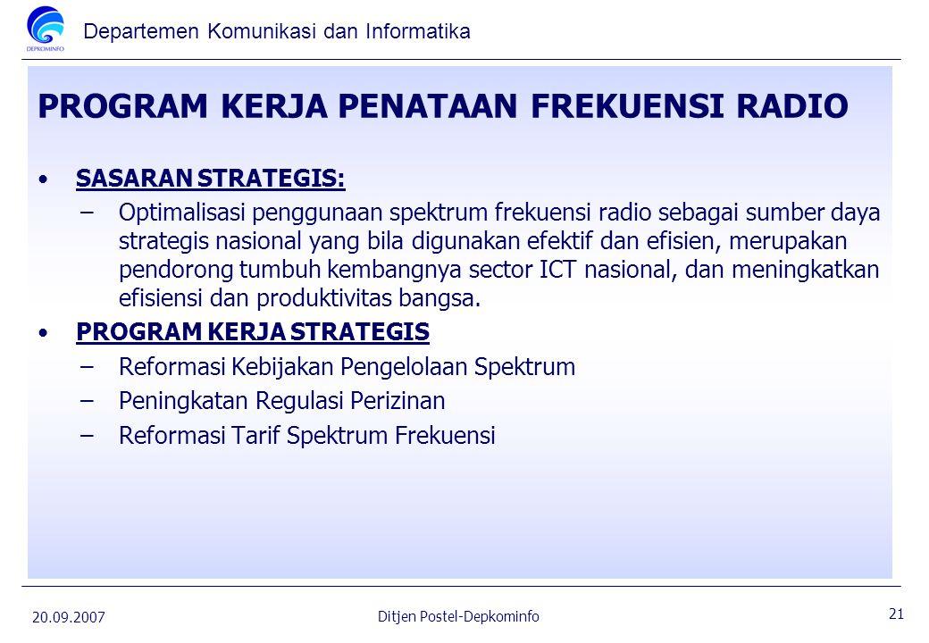PROGRAM KERJA PENATAAN FREKUENSI RADIO
