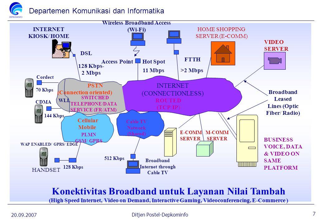 Konektivitas Broadband untuk Layanan Nilai Tambah