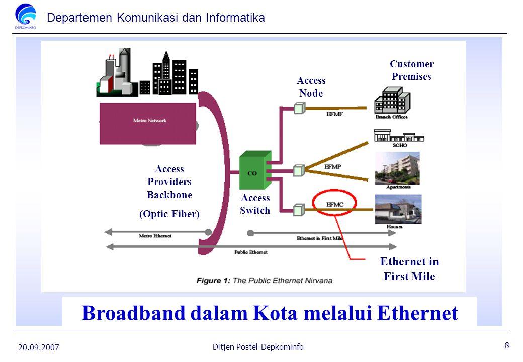 Access Providers Backbone Broadband dalam Kota melalui Ethernet