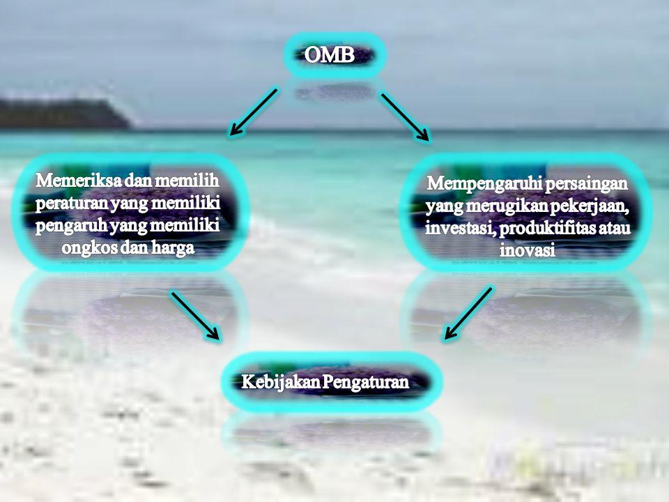 OMB Memeriksa dan memilih peraturan yang memiliki pengaruh yang memiliki ongkos dan harga.