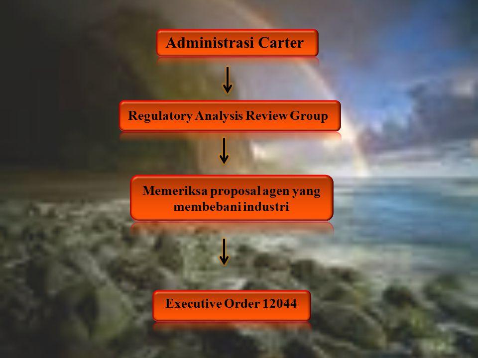Memeriksa proposal agen yang membebani industri