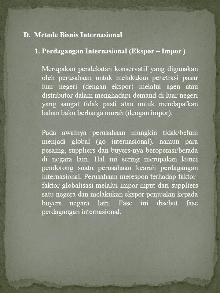 D. Metode Bisnis Internasional
