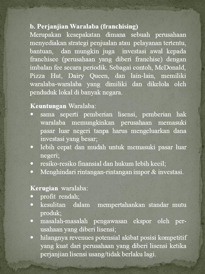 b. Perjanjian Waralaba (franchising)