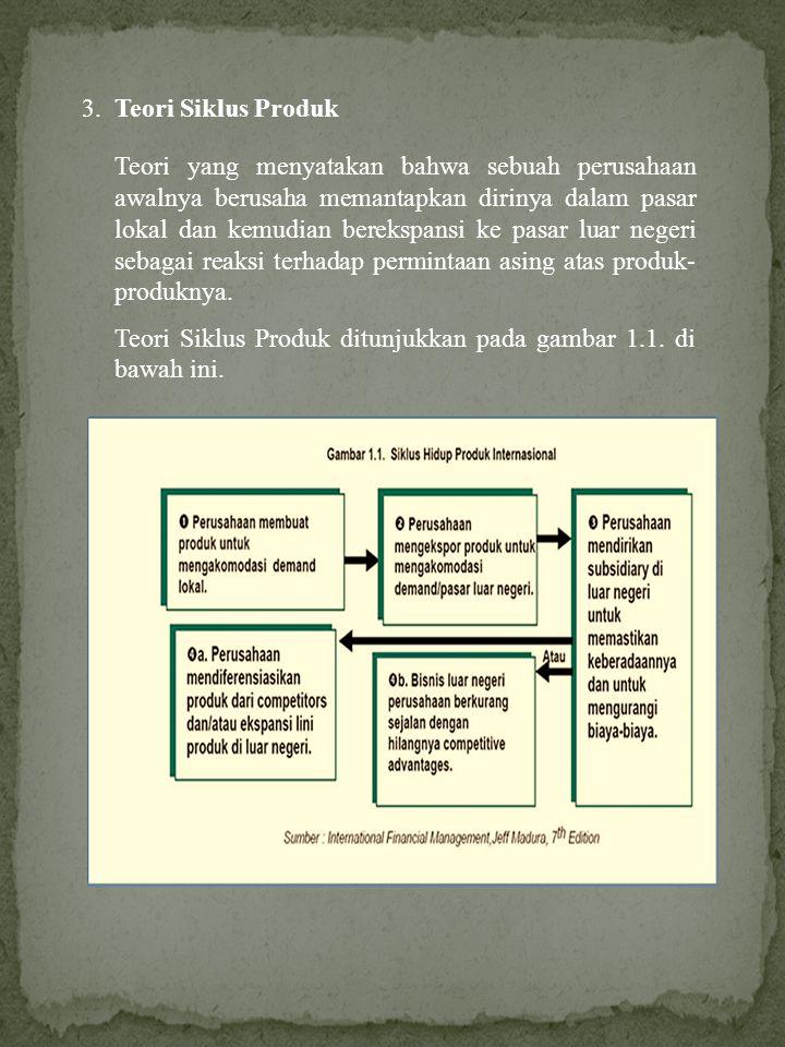 3. Teori Siklus Produk