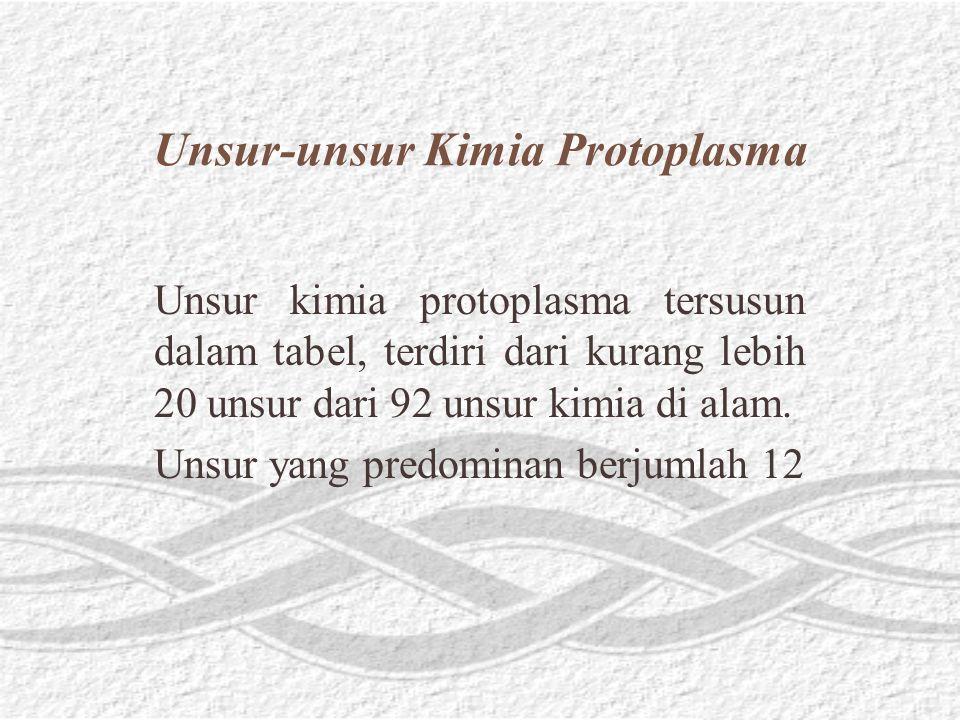 Unsur-unsur Kimia Protoplasma