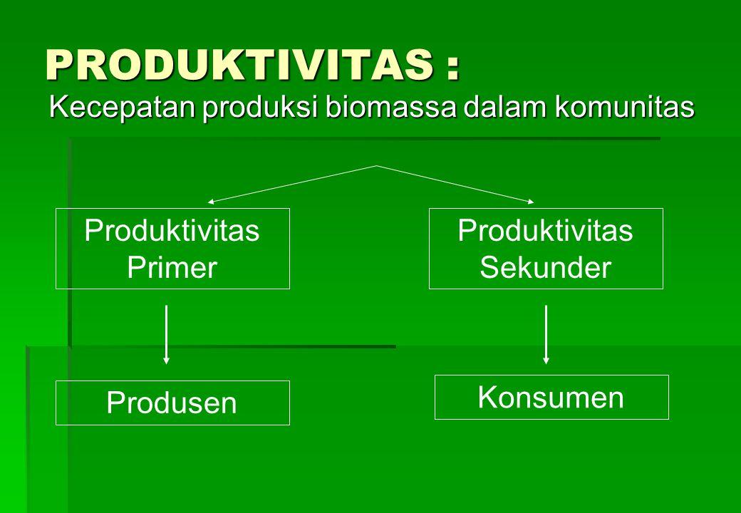 PRODUKTIVITAS : Kecepatan produksi biomassa dalam komunitas
