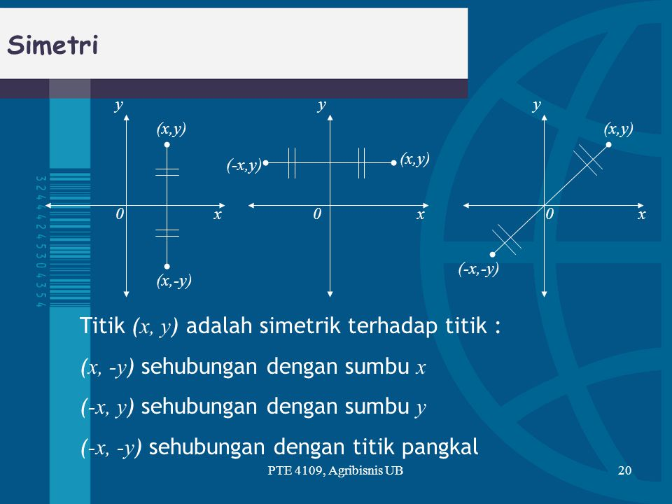 Simetri Titik (x, y) adalah simetrik terhadap titik :
