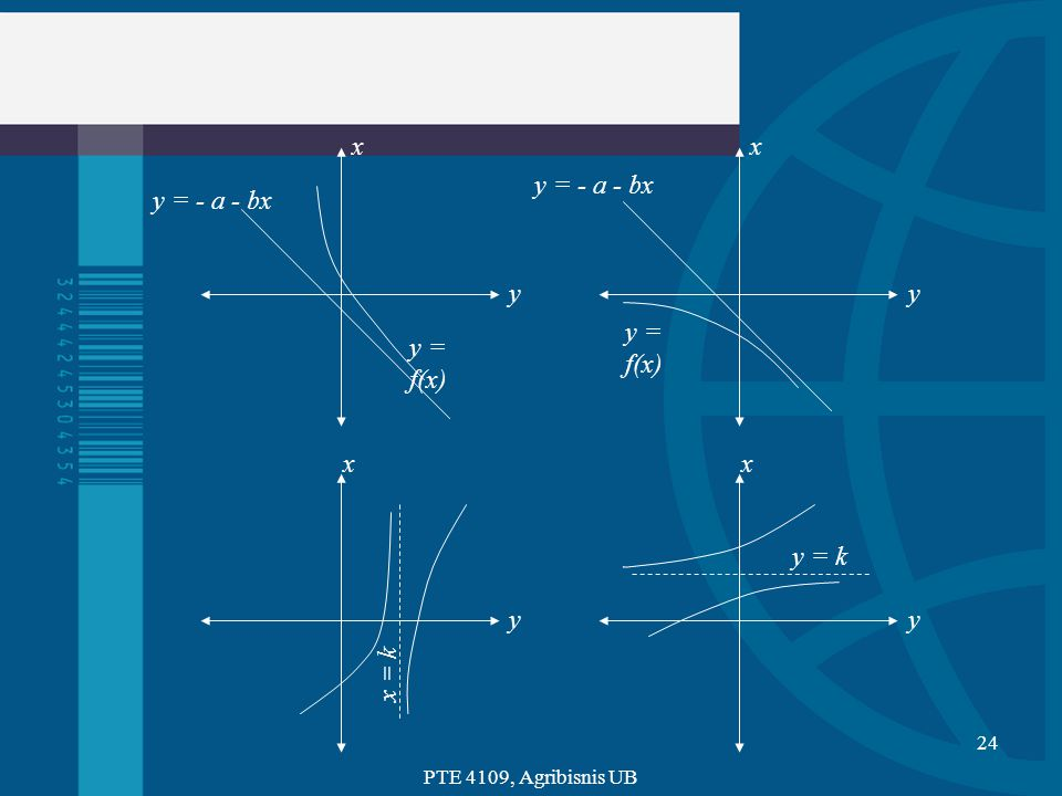 x y y = k x = k y = f(x) y = - a - bx PTE 4109, Agribisnis UB