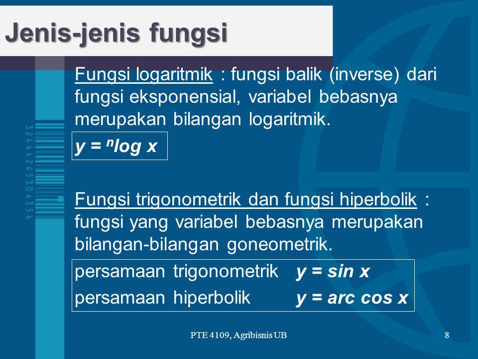 Jenis-jenis fungsi Fungsi logaritmik : fungsi balik (inverse) dari fungsi eksponensial, variabel bebasnya merupakan bilangan logaritmik.