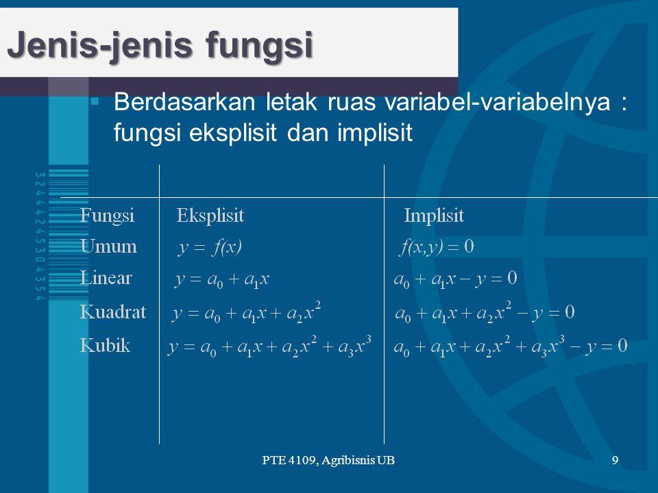 Jenis-jenis fungsi Berdasarkan letak ruas variabel-variabelnya : fungsi eksplisit dan implisit.