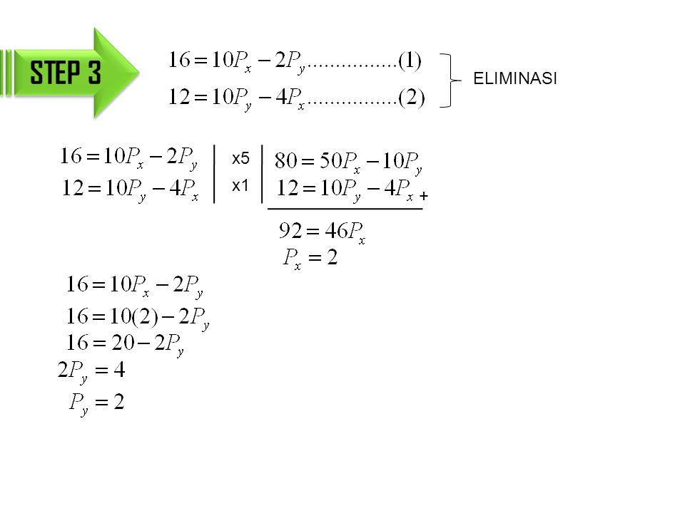 STEP 3 ELIMINASI x5 x1 +