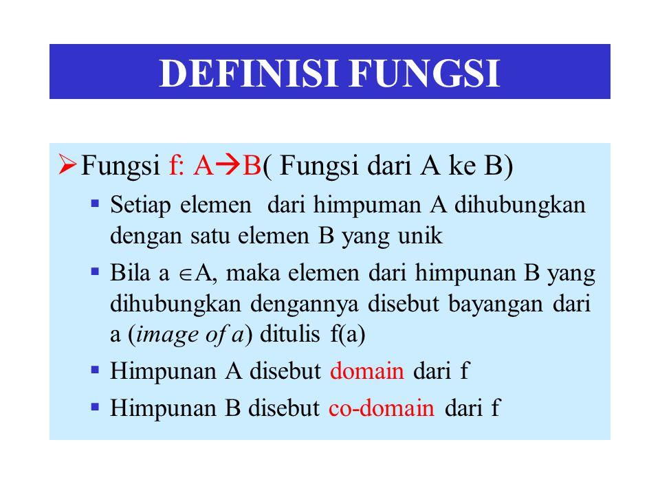 DEFINISI FUNGSI Fungsi f: AB( Fungsi dari A ke B)