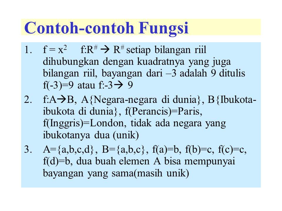 Contoh-contoh Fungsi